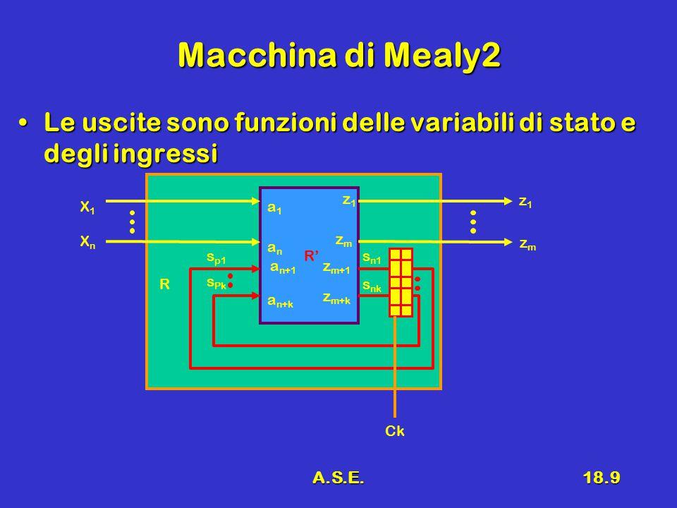 A.S.E.18.9 Macchina di Mealy2 Le uscite sono funzioni delle variabili di stato e degli ingressiLe uscite sono funzioni delle variabili di stato e degl
