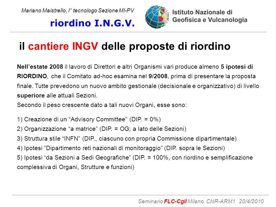 il cantiere INGV delle proposte di riordino Mariano Maistrello, I° tecnologo Sezione MI-PV riordino I.N.G.V.