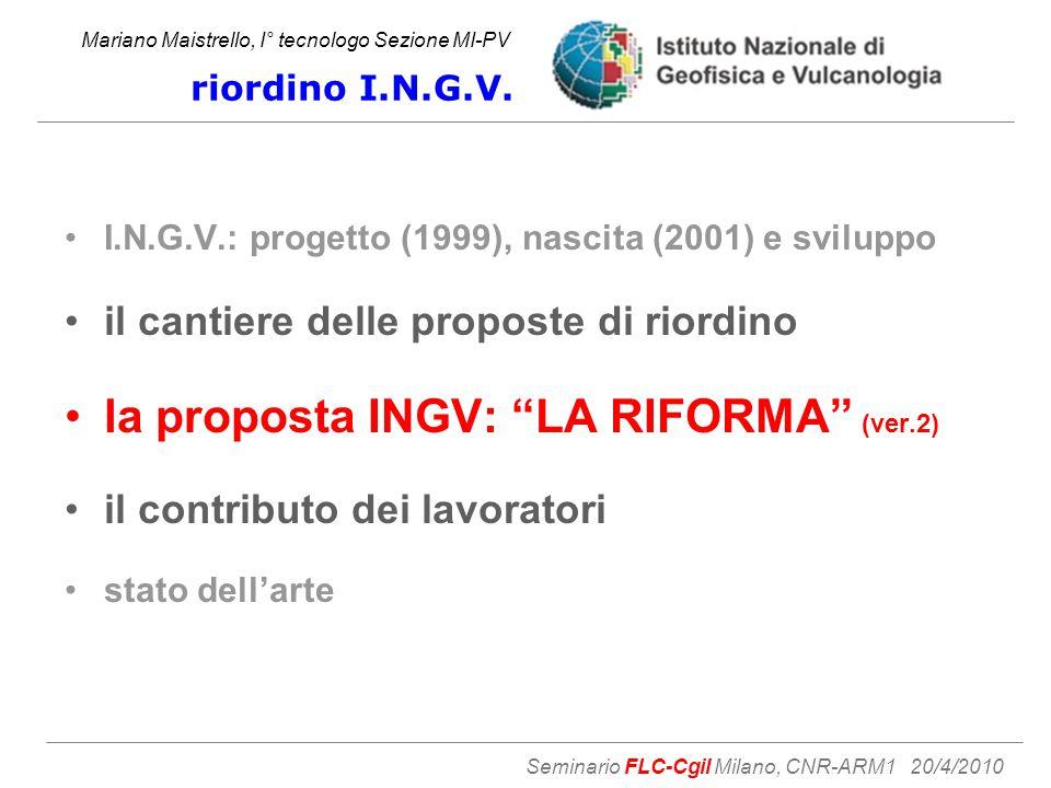 I.N.G.V.: progetto (1999), nascita (2001) e sviluppo il cantiere delle proposte di riordino la proposta INGV: LA RIFORMA (ver.2) il contributo dei lavoratori stato dell'arte Mariano Maistrello, I° tecnologo Sezione MI-PV riordino I.N.G.V.