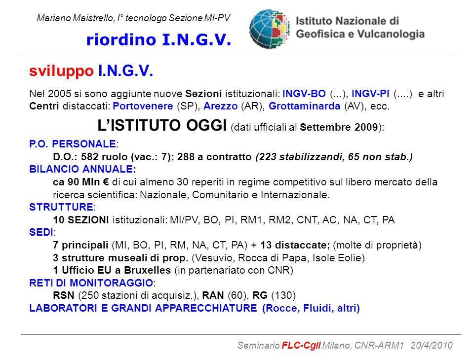 sviluppo I.N.G.V. Mariano Maistrello, I° tecnologo Sezione MI-PV riordino I.N.G.V.
