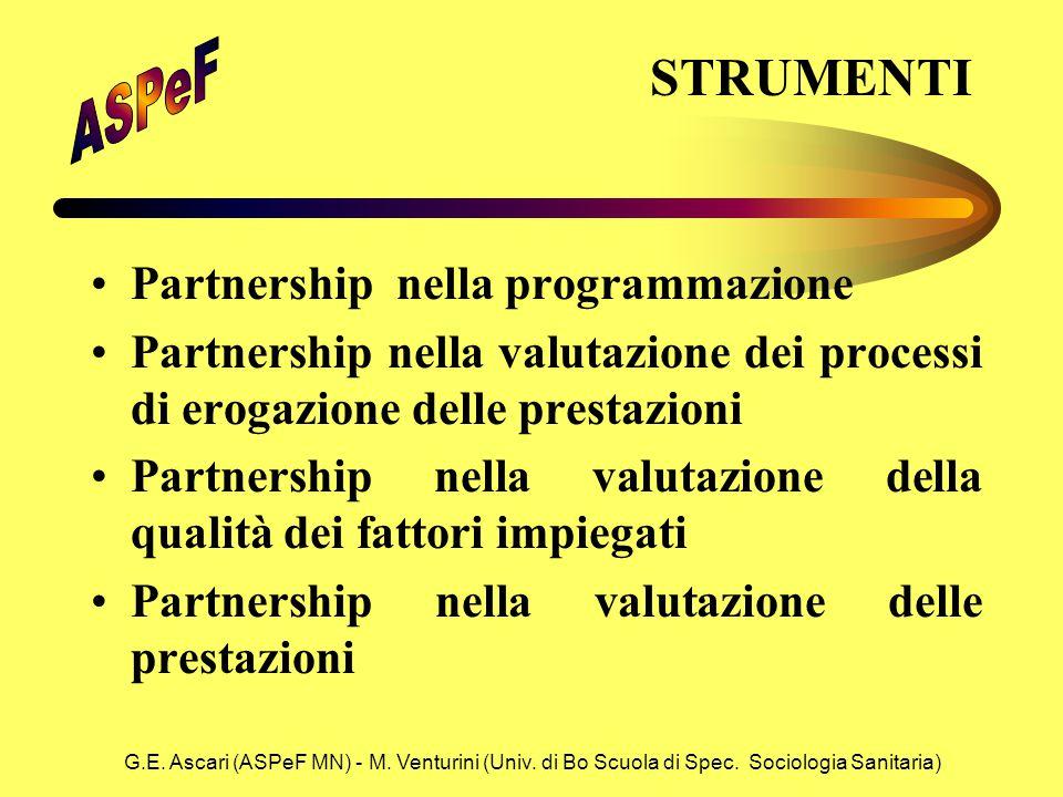 G.E. Ascari (ASPeF MN) - M. Venturini (Univ. di Bo Scuola di Spec. Sociologia Sanitaria) STRUMENTI Partnership nella programmazione Partnership nella