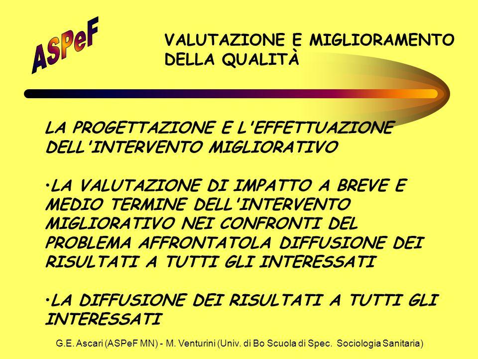 G.E. Ascari (ASPeF MN) - M. Venturini (Univ. di Bo Scuola di Spec. Sociologia Sanitaria) VALUTAZIONE E MIGLIORAMENTO DELLA QUALITÀ LA PROGETTAZIONE E