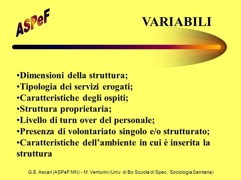 G.E. Ascari (ASPeF MN) - M. Venturini (Univ. di Bo Scuola di Spec. Sociologia Sanitaria) VARIABILI Dimensioni della struttura; Tipologia dei servizi e