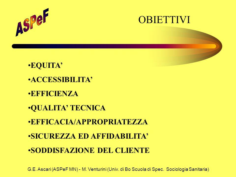 G.E. Ascari (ASPeF MN) - M. Venturini (Univ. di Bo Scuola di Spec. Sociologia Sanitaria) OBIETTIVI EQUITA' ACCESSIBILITA' EFFICIENZA QUALITA' TECNICA