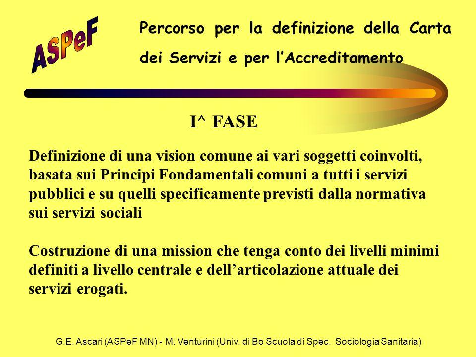 G.E. Ascari (ASPeF MN) - M. Venturini (Univ. di Bo Scuola di Spec. Sociologia Sanitaria) Percorso per la definizione della Carta dei Servizi e per l'A