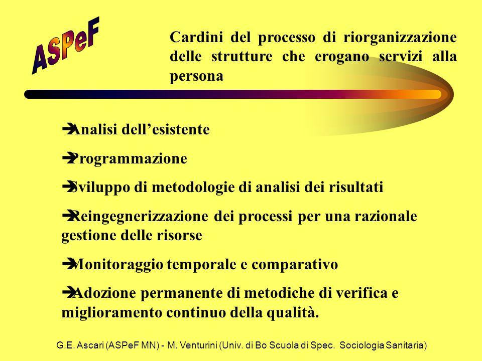 G.E. Ascari (ASPeF MN) - M. Venturini (Univ. di Bo Scuola di Spec. Sociologia Sanitaria) Cardini del processo di riorganizzazione delle strutture che