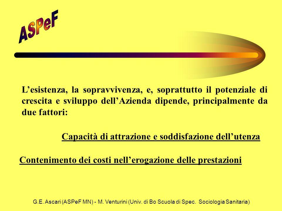 G.E. Ascari (ASPeF MN) - M. Venturini (Univ. di Bo Scuola di Spec. Sociologia Sanitaria) L'esistenza, la sopravvivenza, e, soprattutto il potenziale d