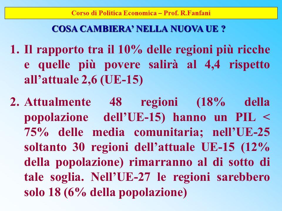 Corso di Politica Economica – Prof. R.Fanfani COSA CAMBIERA' NELLA NUOVA UE .
