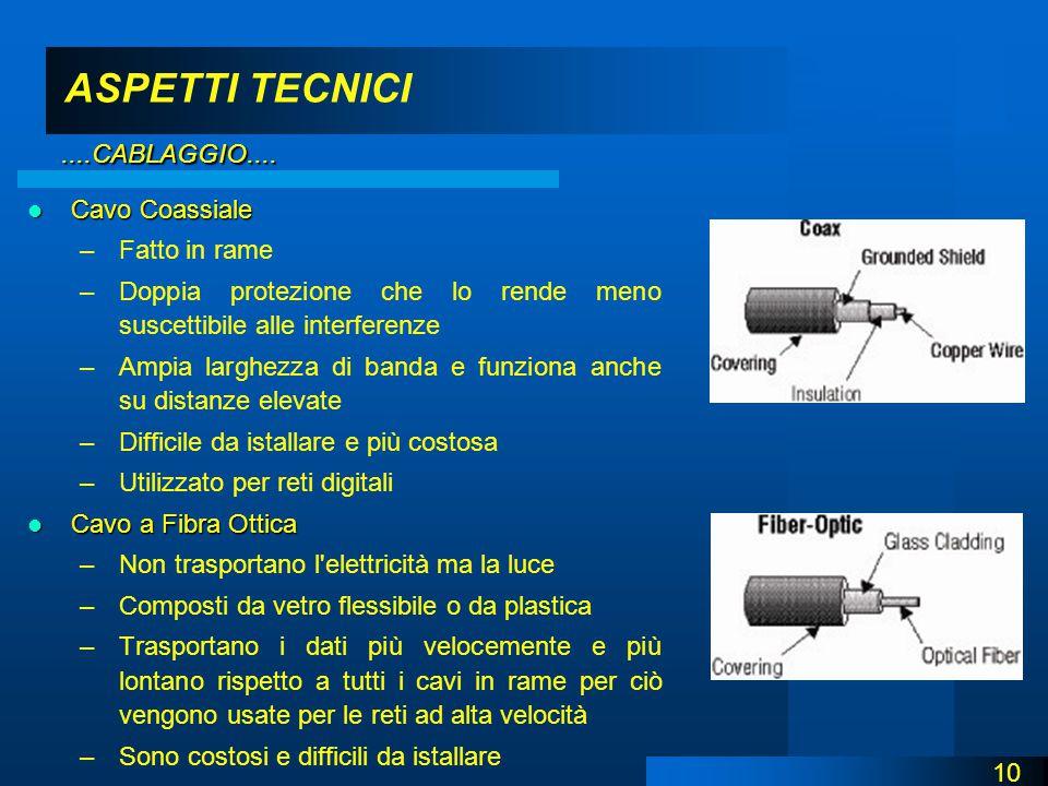 ASPETTI TECNICI Cavo Coassiale Cavo Coassiale –Fatto in rame –Doppia protezione che lo rende meno suscettibile alle interferenze –Ampia larghezza di banda e funziona anche su distanze elevate –Difficile da istallare e più costosa –Utilizzato per reti digitali Cavo a Fibra Ottica Cavo a Fibra Ottica –Non trasportano l elettricità ma la luce –Composti da vetro flessibile o da plastica –Trasportano i dati più velocemente e più lontano rispetto a tutti i cavi in rame per ciò vengono usate per le reti ad alta velocità –Sono costosi e difficili da istallare 10....CABLAGGIO....