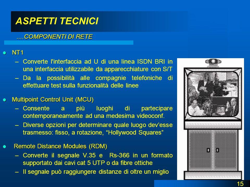 ASPETTI TECNICI NT1 NT1 –Converte l interfaccia ad U di una linea ISDN BRI in una interfaccia utilizzabile da apparecchiature con S/T –Da la possibilità alle compagnie telefoniche di effettuare test sulla funzionalità delle linee Multipoint Control Unit (MCU) Multipoint Control Unit (MCU) –Consente a più luoghi di partecipare contemporaneamente ad una medesima videoconf.
