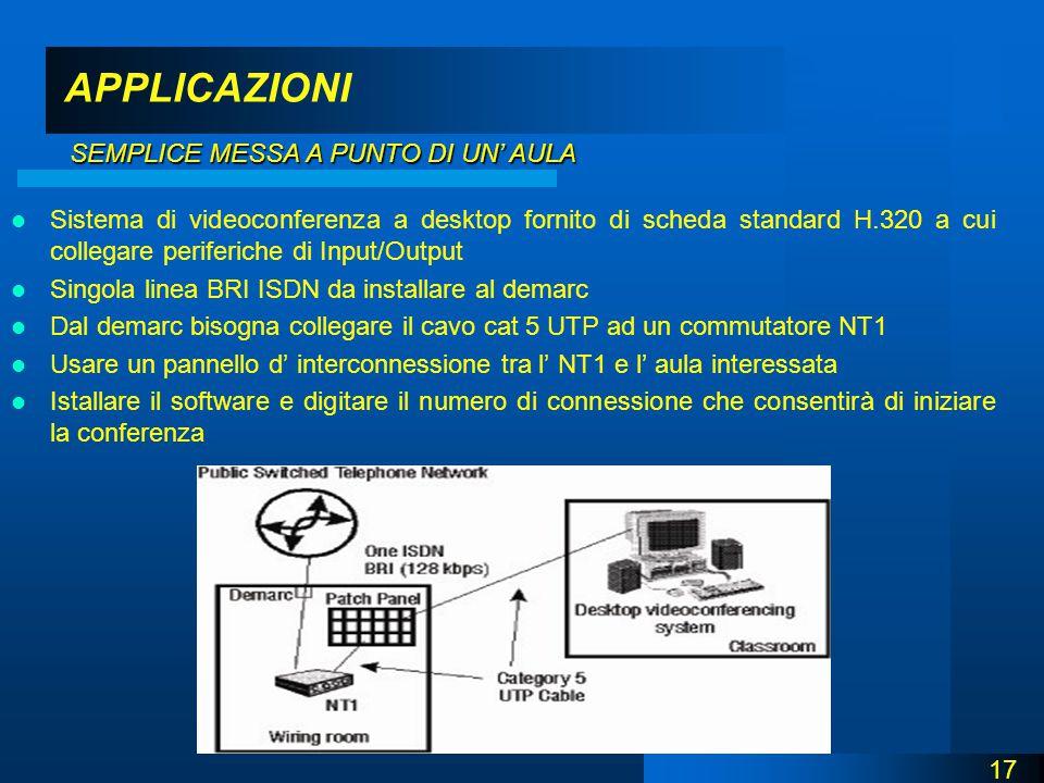 APPLICAZIONI Sistema di videoconferenza a desktop fornito di scheda standard H.320 a cui collegare periferiche di Input/Output Singola linea BRI ISDN da installare al demarc Dal demarc bisogna collegare il cavo cat 5 UTP ad un commutatore NT1 Usare un pannello d' interconnessione tra l' NT1 e l' aula interessata Istallare il software e digitare il numero di connessione che consentirà di iniziare la conferenza 17 SEMPLICE MESSA A PUNTO DI UN' AULA