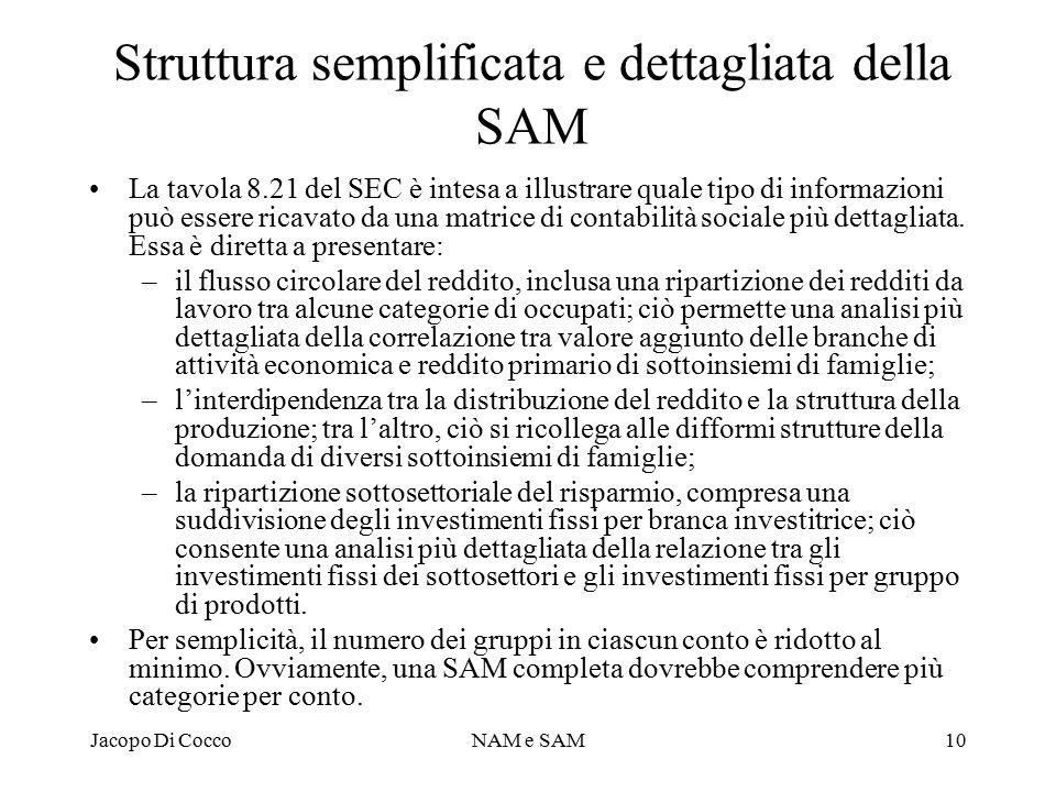 Jacopo Di CoccoNAM e SAM10 Struttura semplificata e dettagliata della SAM La tavola 8.21 del SEC è intesa a illustrare quale tipo di informazioni può essere ricavato da una matrice di contabilità sociale più dettagliata.