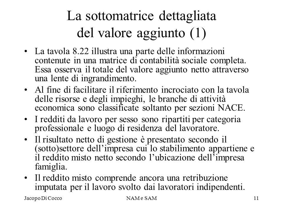 Jacopo Di CoccoNAM e SAM11 La sottomatrice dettagliata del valore aggiunto (1) La tavola 8.22 illustra una parte delle informazioni contenute in una matrice di contabilità sociale completa.