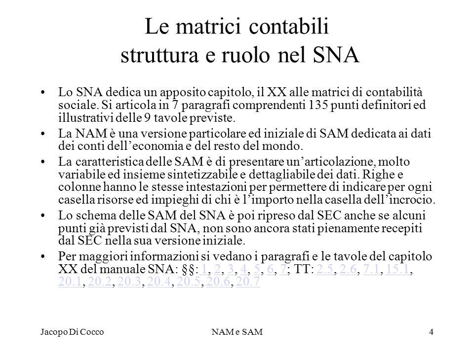 Jacopo Di CoccoNAM e SAM4 Le matrici contabili struttura e ruolo nel SNA Lo SNA dedica un apposito capitolo, il XX alle matrici di contabilità sociale.