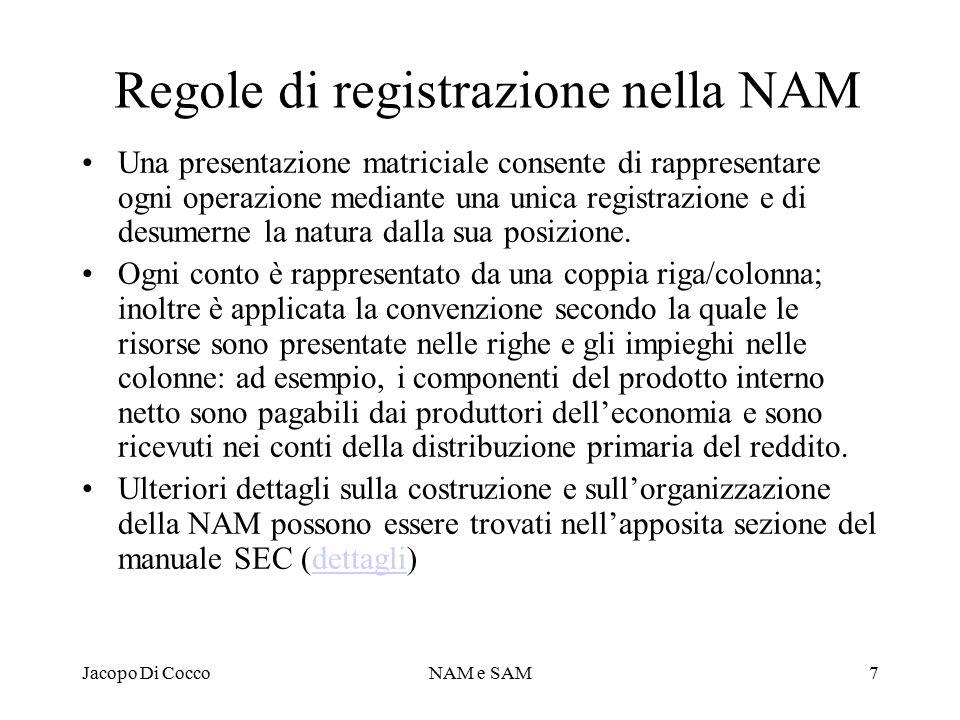 Jacopo Di CoccoNAM e SAM7 Regole di registrazione nella NAM Una presentazione matriciale consente di rappresentare ogni operazione mediante una unica registrazione e di desumerne la natura dalla sua posizione.