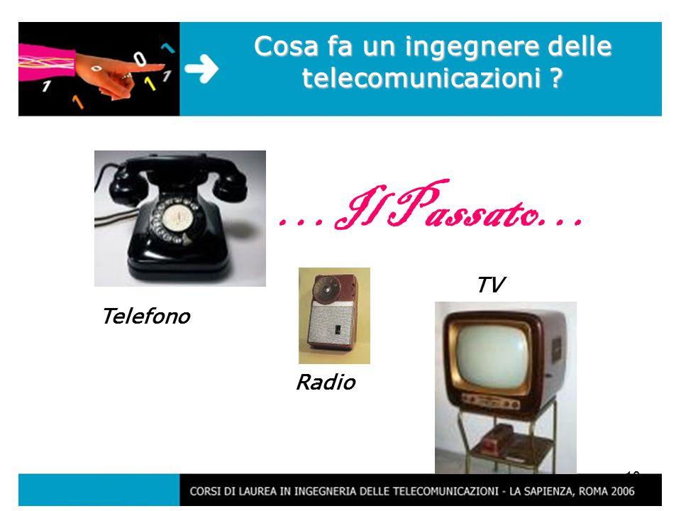 10 Cosa fa un ingegnere delle telecomunicazioni Telefono Radio TV …Il Passato…