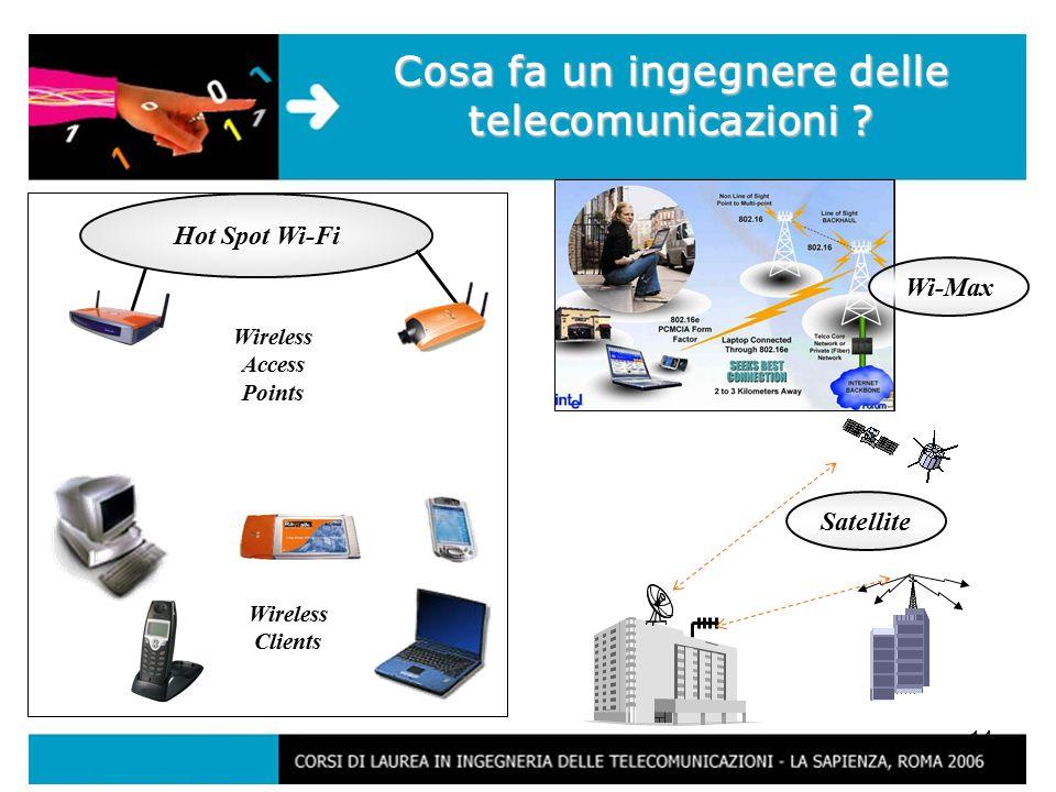 14 Hot Spot Wi-Fi Wireless Access Points Wireless Clients Cosa fa un ingegnere delle telecomunicazioni ? Wi-Max Satellite