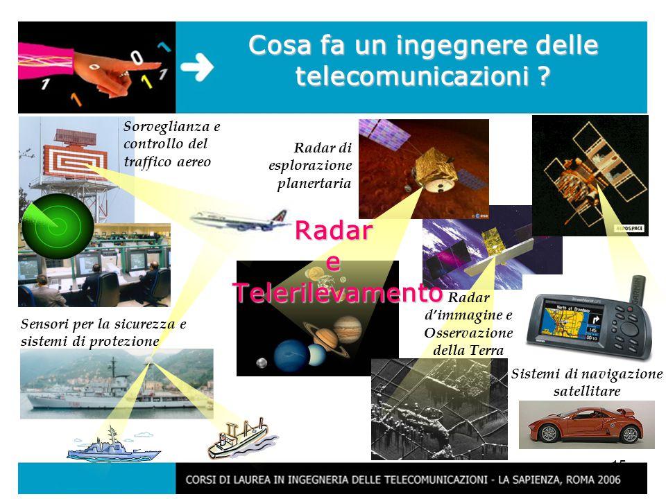15 Sorveglianza e controllo del traffico aereo Radar d'immagine e Osservazione della Terra Sistemi di navigazione satellitare Radar di esplorazione planertaria Sensori per la sicurezza e sistemi di protezione Cosa fa un ingegnere delle telecomunicazioni .