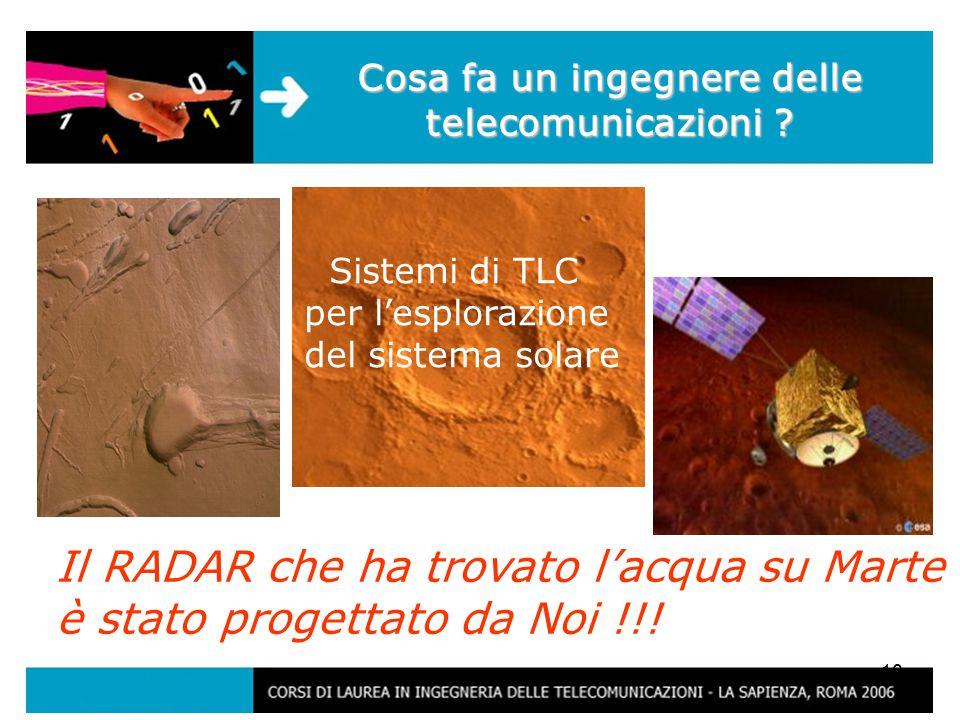 16 Il RADAR che ha trovato l'acqua su Marte è stato progettato da Noi !!.