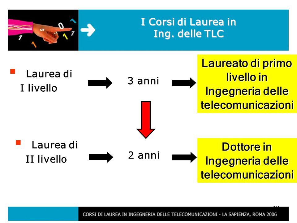 18 I Corsi di Laurea in Ing.