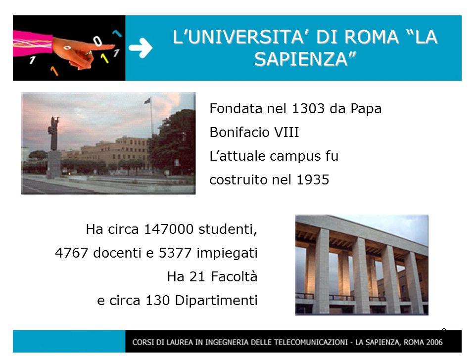 2 Fondata nel 1303 da Papa Bonifacio VIII L'attuale campus fu costruito nel 1935 Ha circa 147000 studenti, 4767 docenti e 5377 impiegati Ha 21 Facoltà e circa 130 Dipartimenti L'UNIVERSITA' DI ROMA LA SAPIENZA