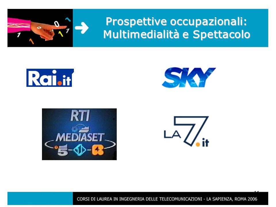 41 Prospettive occupazionali: Multimedialità e Spettacolo