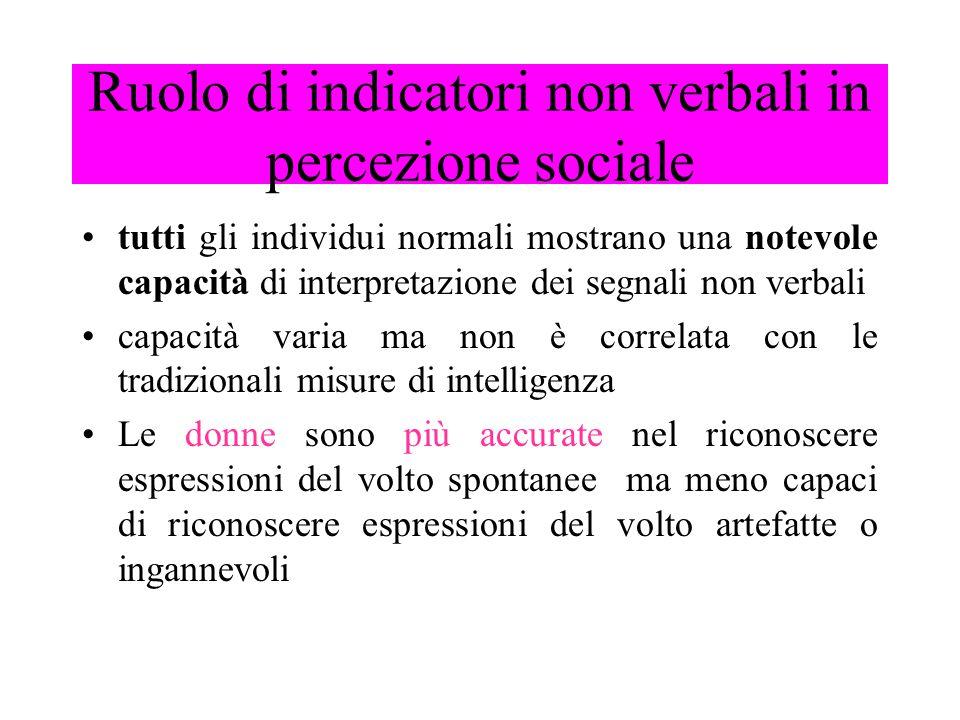 Ruolo di indicatori non verbali in percezione sociale tutti gli individui normali mostrano una notevole capacità di interpretazione dei segnali non ve
