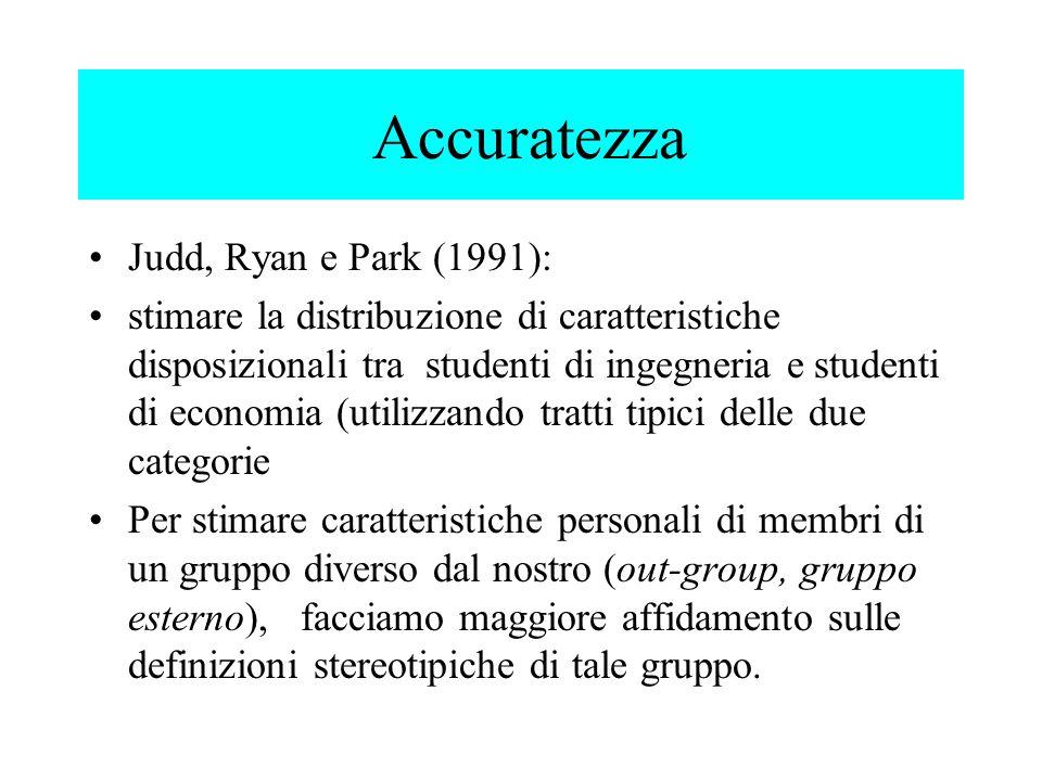 Judd, Ryan e Park (1991): stimare la distribuzione di caratteristiche disposizionali tra studenti di ingegneria e studenti di economia (utilizzando tr