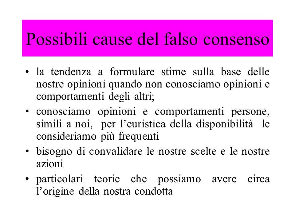Possibili cause del falso consenso la tendenza a formulare stime sulla base delle nostre opinioni quando non conosciamo opinioni e comportamenti degli