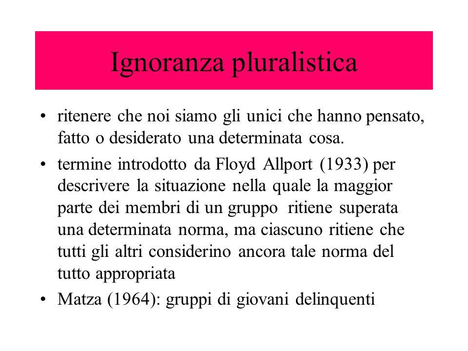 Ignoranza pluralistica ritenere che noi siamo gli unici che hanno pensato, fatto o desiderato una determinata cosa. termine introdotto da Floyd Allpor