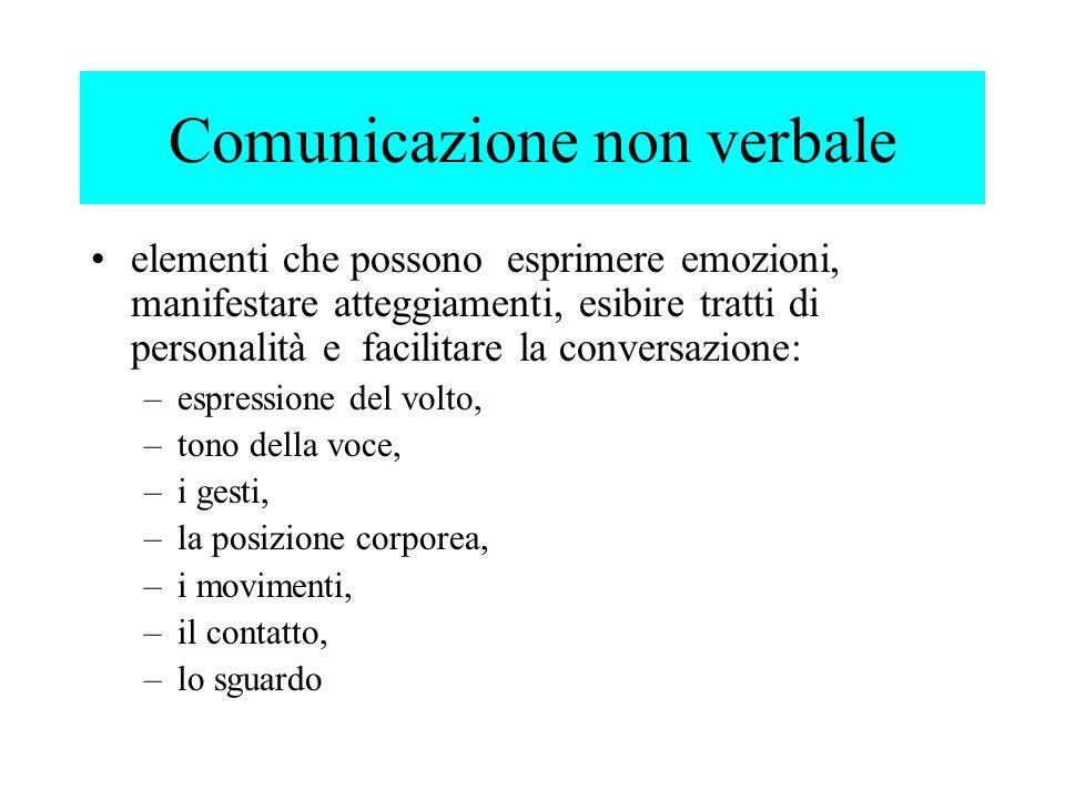 Comunicazione non verbale elementi che possono esprimere emozioni, manifestare atteggiamenti, esibire tratti di personalità e facilitare la conversazi