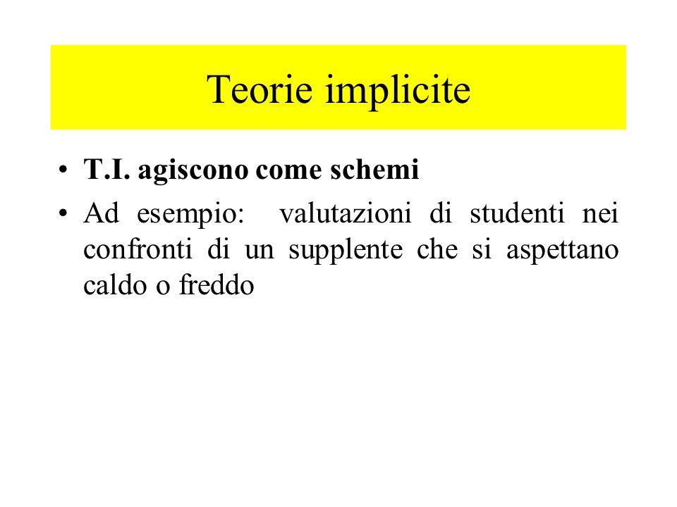 Teorie implicite T.I. agiscono come schemi Ad esempio: valutazioni di studenti nei confronti di un supplente che si aspettano caldo o freddo