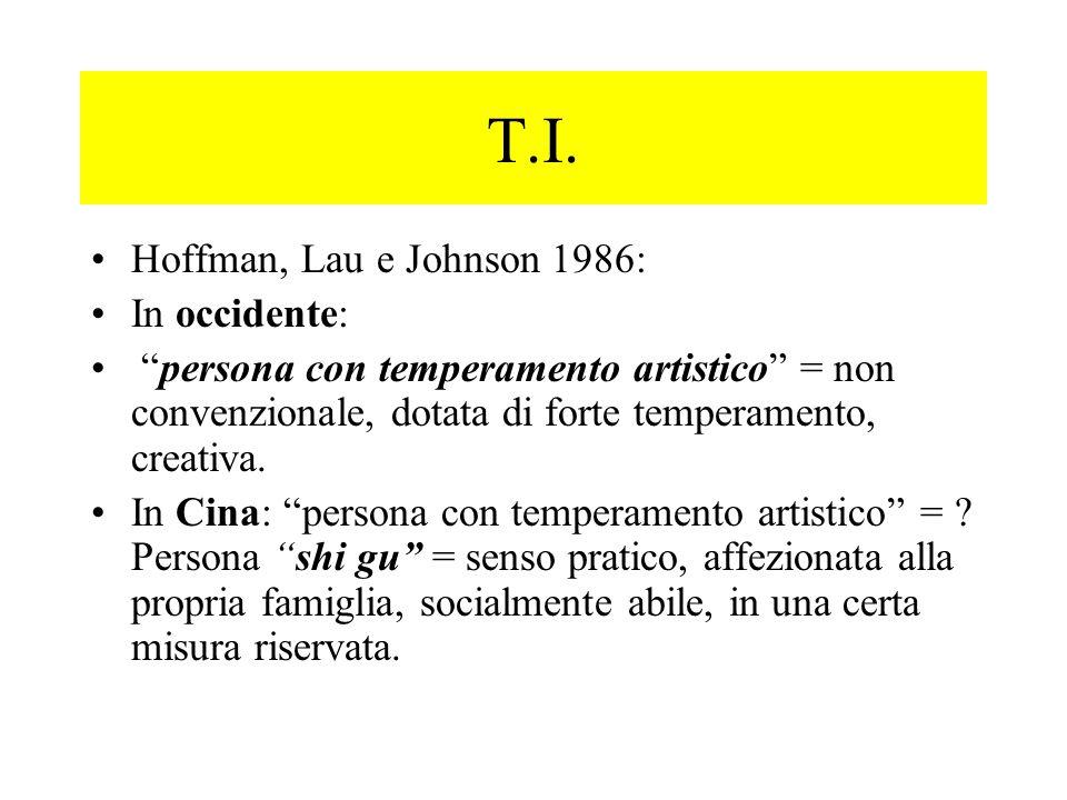 """T.I. Hoffman, Lau e Johnson 1986: In occidente: """"persona con temperamento artistico"""" = non convenzionale, dotata di forte temperamento, creativa. In C"""