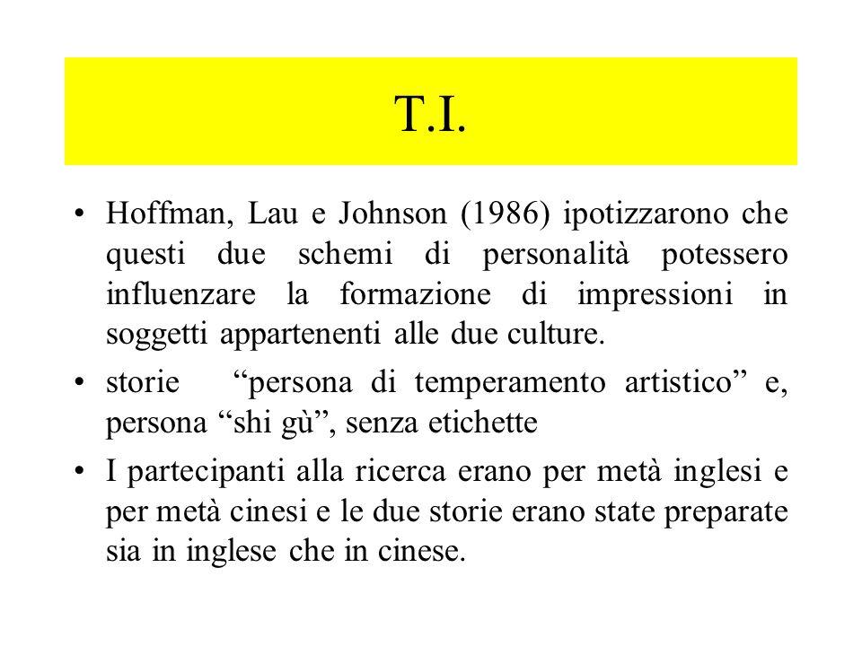 T.I. Hoffman, Lau e Johnson (1986) ipotizzarono che questi due schemi di personalità potessero influenzare la formazione di impressioni in soggetti ap