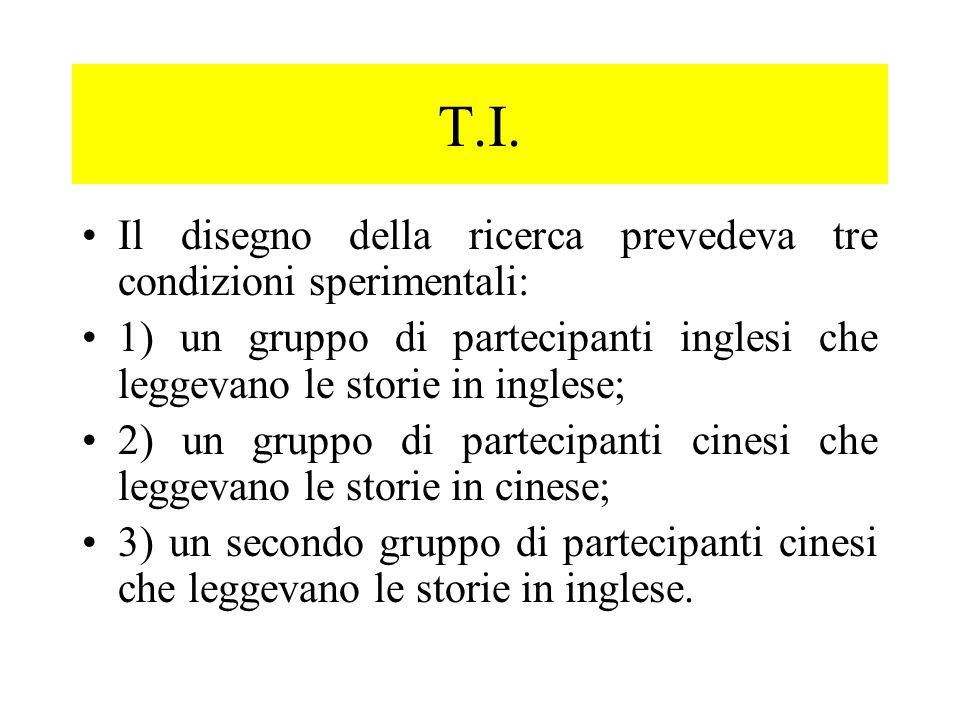 T.I. Il disegno della ricerca prevedeva tre condizioni sperimentali: 1) un gruppo di partecipanti inglesi che leggevano le storie in inglese; 2) un gr