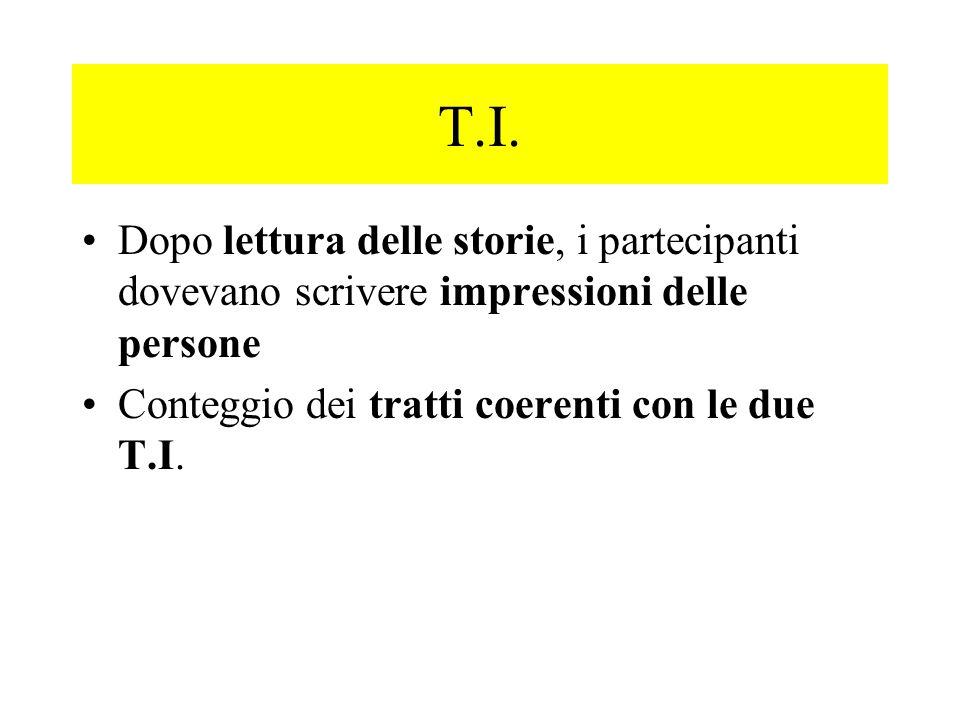 T.I. Dopo lettura delle storie, i partecipanti dovevano scrivere impressioni delle persone Conteggio dei tratti coerenti con le due T.I.