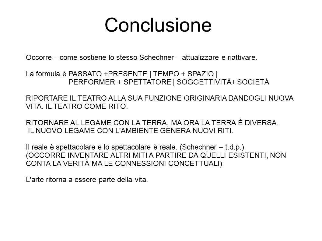 Conclusione Occorre – come sostiene lo stesso Schechner – attualizzare e riattivare. La formula è PASSATO +PRESENTE | TEMPO + SPAZIO | PERFORMER + SPE