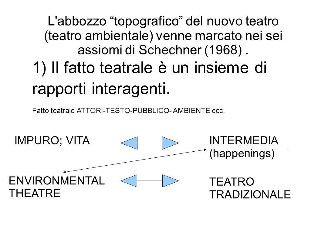 """L'abbozzo """"topografico"""" del nuovo teatro (teatro ambientale) venne marcato nei sei assiomi di Schechner (1968). 1) Il fatto teatrale è un insieme di r"""