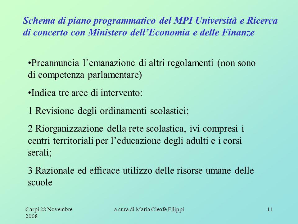 Carpi 28 Novembre 2008 a cura di Maria Cleofe Filippi11 Schema di piano programmatico del MPI Università e Ricerca di concerto con Ministero dell'Econ