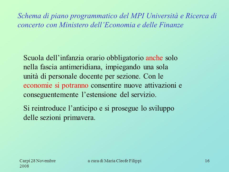 Carpi 28 Novembre 2008 a cura di Maria Cleofe Filippi16 Schema di piano programmatico del MPI Università e Ricerca di concerto con Ministero dell'Econ