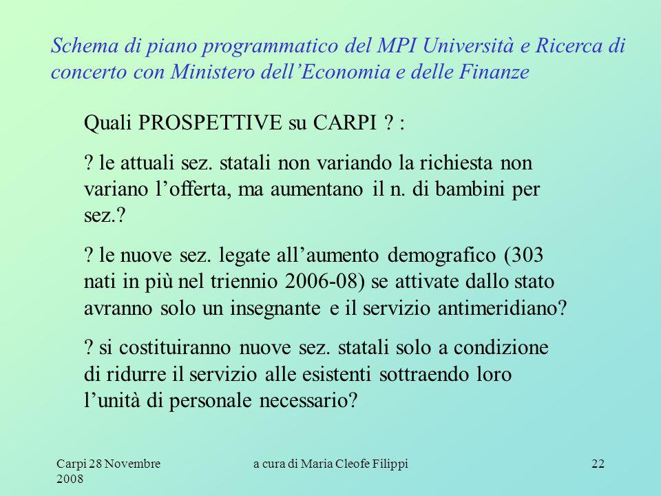 Carpi 28 Novembre 2008 a cura di Maria Cleofe Filippi22 Schema di piano programmatico del MPI Università e Ricerca di concerto con Ministero dell'Economia e delle Finanze Quali PROSPETTIVE su CARPI .