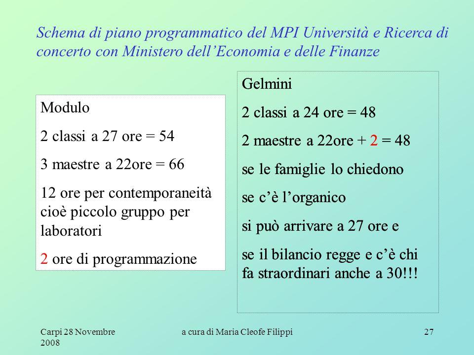 Carpi 28 Novembre 2008 a cura di Maria Cleofe Filippi27 Schema di piano programmatico del MPI Università e Ricerca di concerto con Ministero dell'Econ