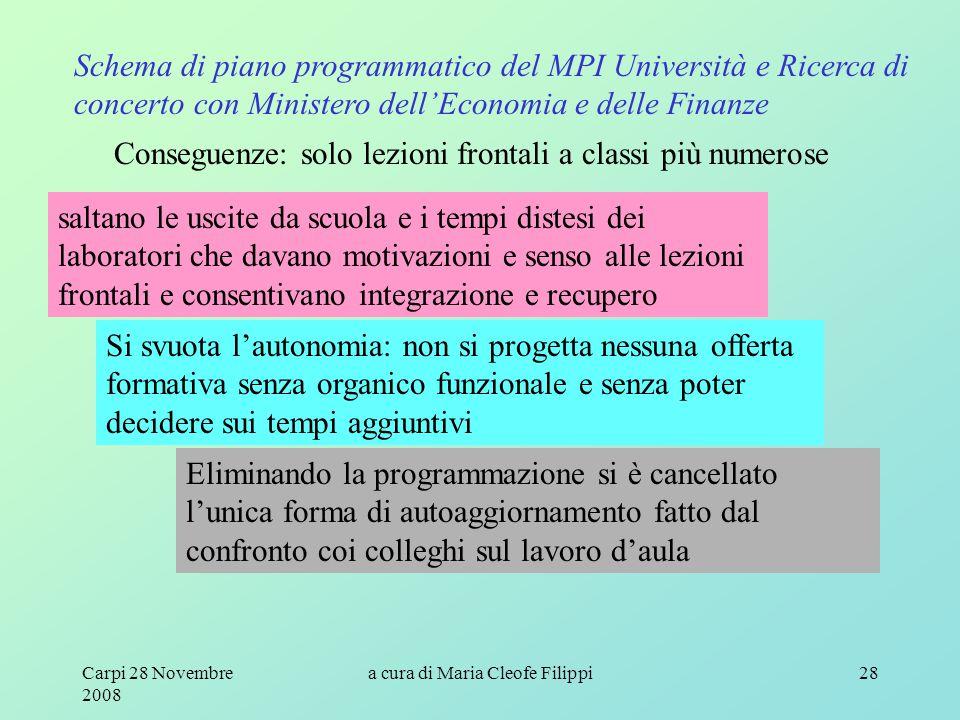 Carpi 28 Novembre 2008 a cura di Maria Cleofe Filippi28 Schema di piano programmatico del MPI Università e Ricerca di concerto con Ministero dell'Econ