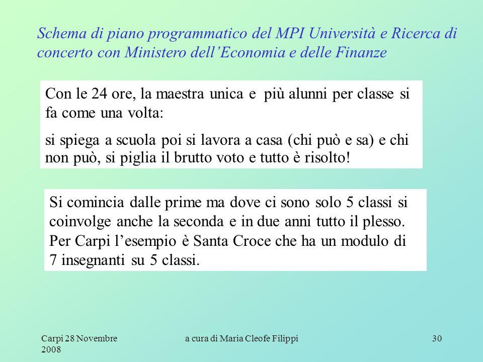 Carpi 28 Novembre 2008 a cura di Maria Cleofe Filippi30 Schema di piano programmatico del MPI Università e Ricerca di concerto con Ministero dell'Econ