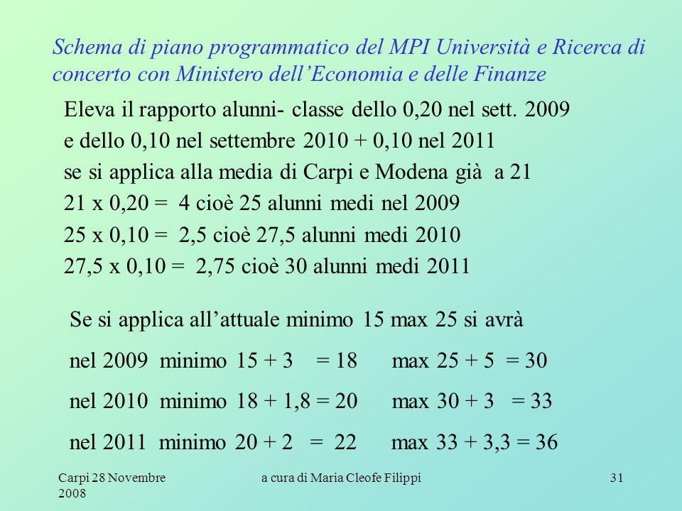 Carpi 28 Novembre 2008 a cura di Maria Cleofe Filippi31 Schema di piano programmatico del MPI Università e Ricerca di concerto con Ministero dell'Econ