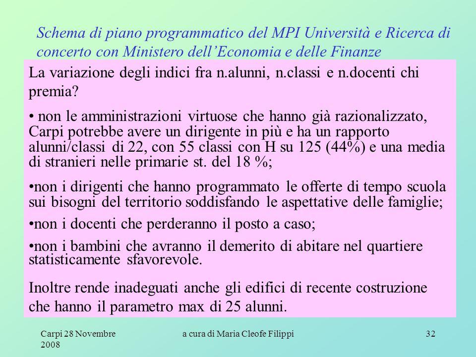 Carpi 28 Novembre 2008 a cura di Maria Cleofe Filippi32 Schema di piano programmatico del MPI Università e Ricerca di concerto con Ministero dell'Econ