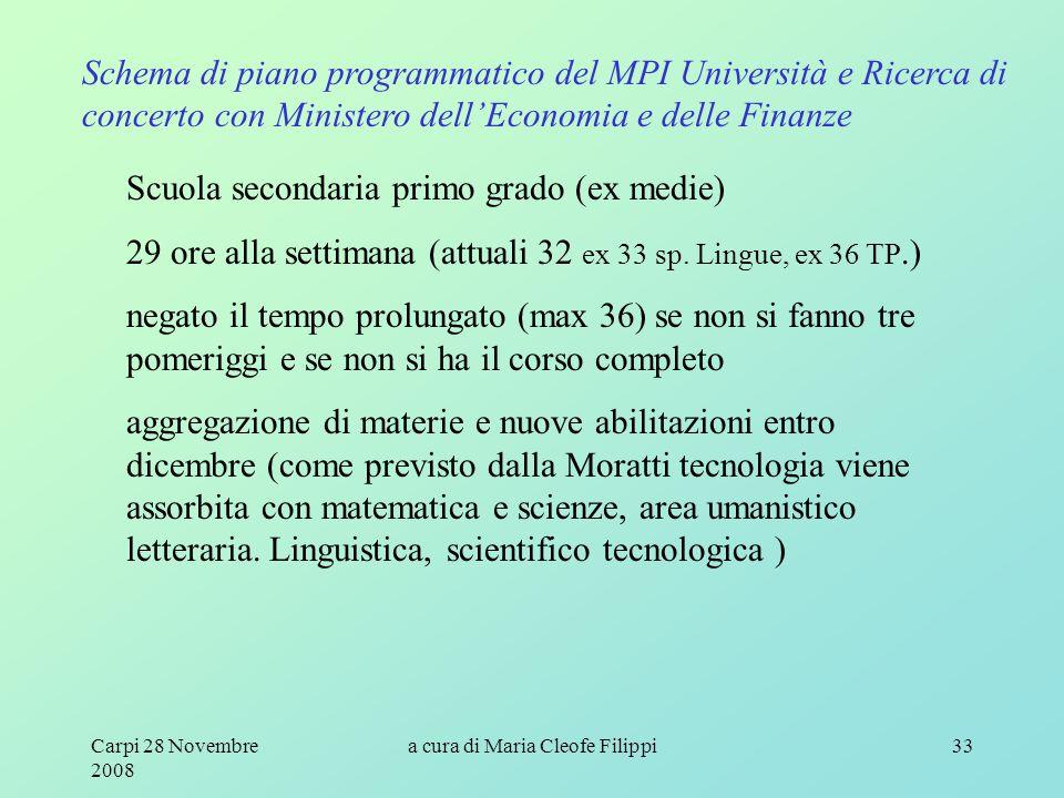 Carpi 28 Novembre 2008 a cura di Maria Cleofe Filippi33 Schema di piano programmatico del MPI Università e Ricerca di concerto con Ministero dell'Econ