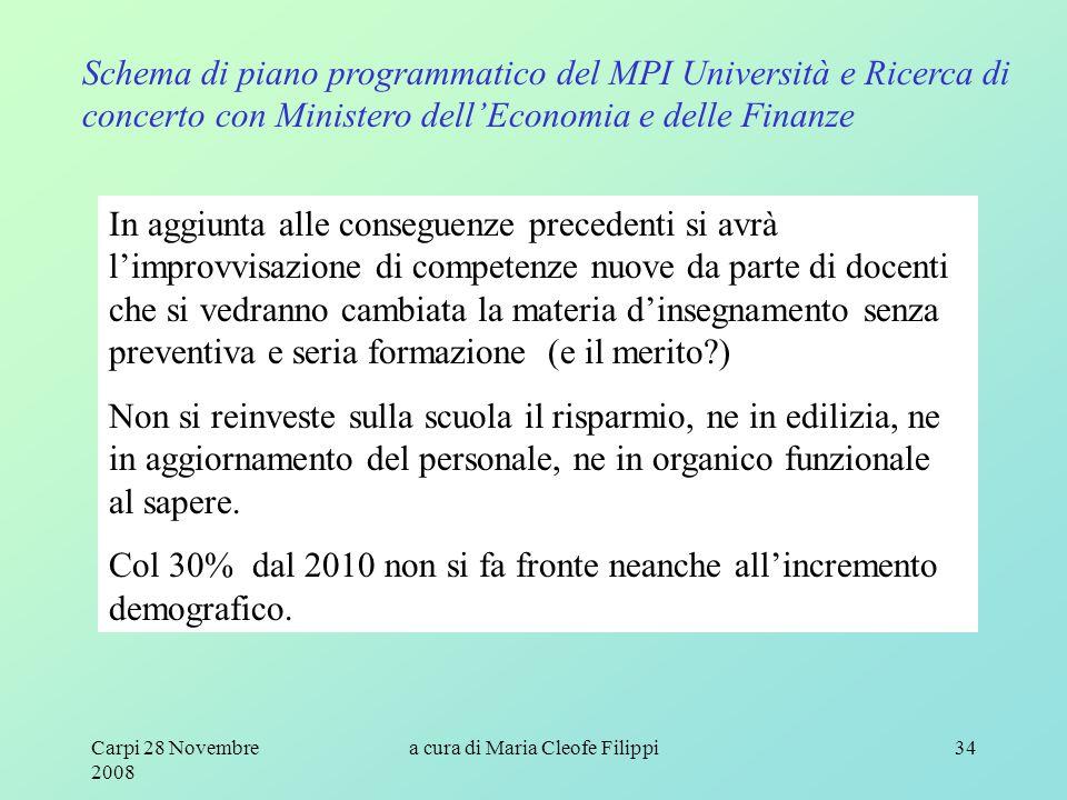 Carpi 28 Novembre 2008 a cura di Maria Cleofe Filippi34 Schema di piano programmatico del MPI Università e Ricerca di concerto con Ministero dell'Econ