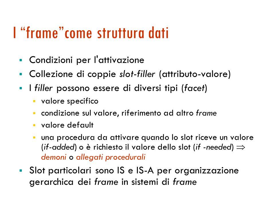 """I """"frame""""  La conoscenza è organizzata in strutture mentali complesse, i frame [Minsky, 1974].  Essenza della teoria: """"Quando si incontra una situaz"""