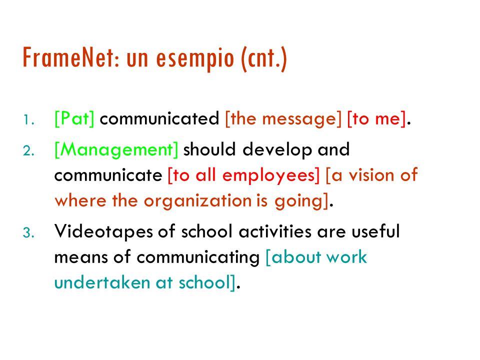 FrameNet: un esempio FRAME: communication FRAME DESCRIPTION: A person (COMMUNICATOR) produces some linguistic object (MESSAGE) while addressing some o